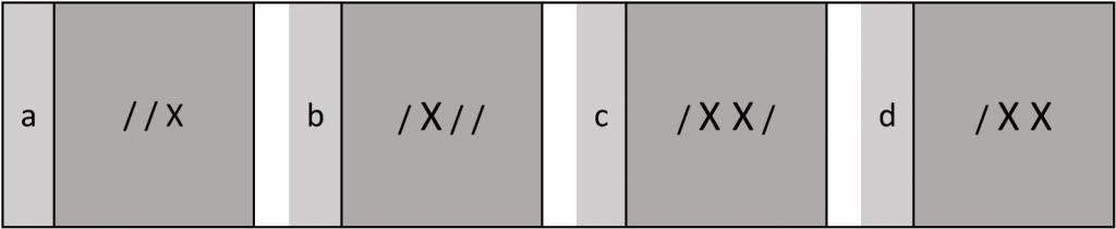 figuurreeksen 2 opties